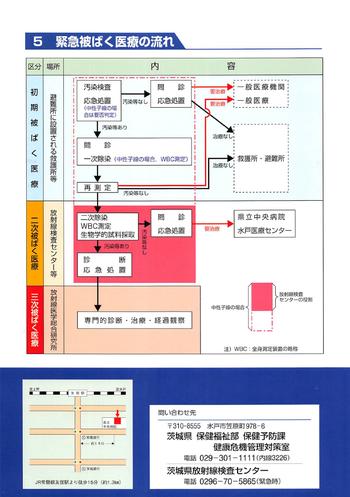茨城県放射線検査センターパンフレットP4