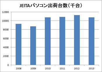 Jeita_2