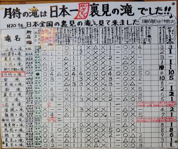 日本全国裏見滝一覧