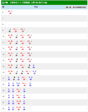 常磐線品川駅時刻表(2015年3月)