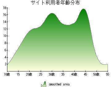 Nakanohito
