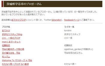 Moriyablogger_r